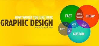 Graphic Design Personal Statement of Purpose for Graduate School